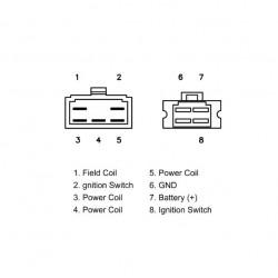 Redresseur - Regulateur CB750 / CB900 / CB1100 / CBX1000