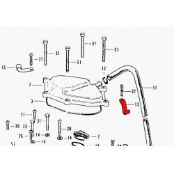 Support de cable de bobine
