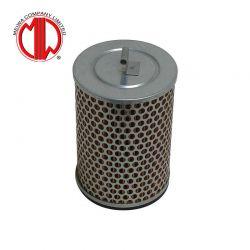 Filtre a Air - Hiflofiltro - HFA1501 - CB500